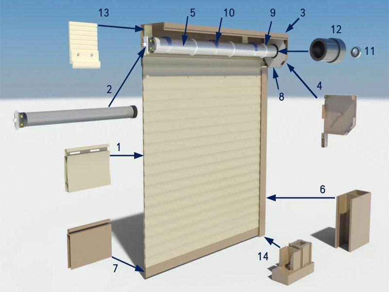 3 Điều Cần Lưu Ý Khi Lắp Đặt Cửa Cuốn Austdoor