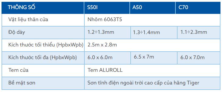 Cửa Cuốn Austdoor S50i - Dày 1.2 - 1.3 mm